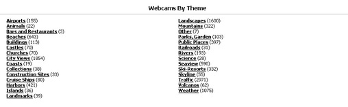 Screenshot of Live Webcams by Theme