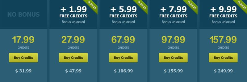 The credit bundle options on offer in USD, on LivePrivates.com